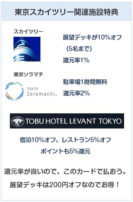 東京スカイツリー東武カードPASMOの東京スカイツリー関連の特典について