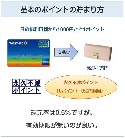 ウォルマートカード セゾンのポイント付与について