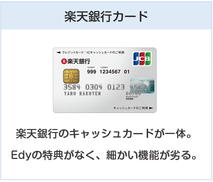 楽天カードの種類4:楽天銀行カード
