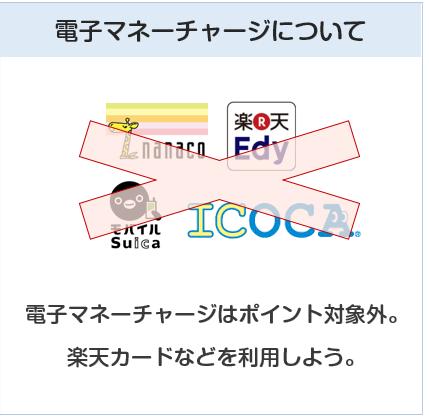 Booking.comカードは電子アメンーチャージはポイント付与対象外