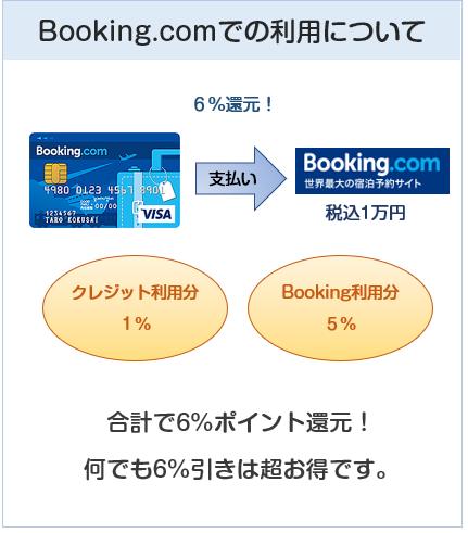 Booking.comカードのBooking.comでの還元率について