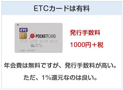 フリルカードのETCカードは年会費有料