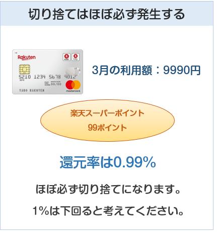 クレジットカードの還元率は切り捨てを考慮しておらず、おおよそです。