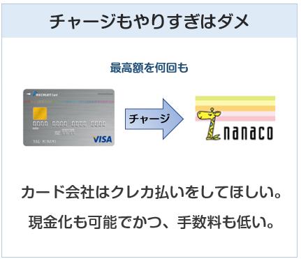クレジットカードからの電子マネーチャージやり過ぎると現金化と見られる