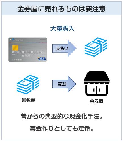 クレジットカードでの金券類の購入は現金化を疑われる