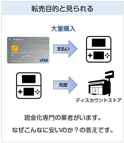 クレジットカードでの同一商品の大量購入は現金化を疑われる(転売)