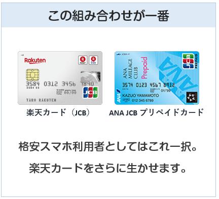 楽天カードとANA JCB プリペイドカードの組み合わせが最強