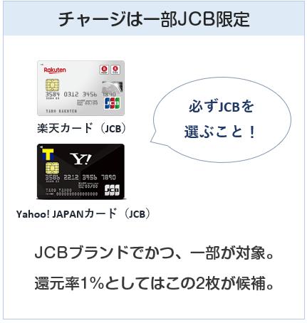ANA JCB プリペイドカードへのチャージはJCBブランド限定