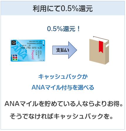 ANA JCB プリペイドカードは利用にて0.5%還元