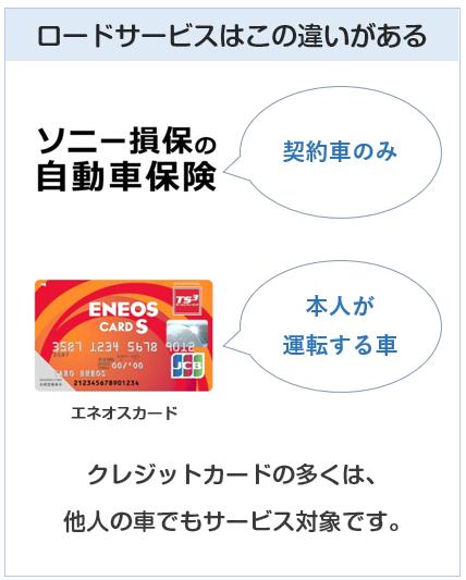 クレジットカードのロードサービスは他人の車でも対象