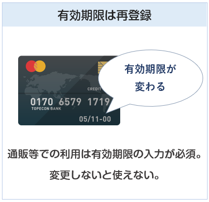 クレジットカードの更新は有効期限の再登録が必要になる