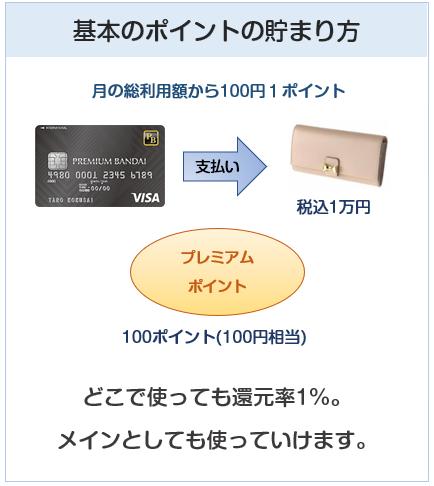 プレミアムバンダイVISAカードの基本のポイントの貯まり方