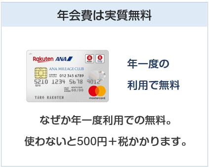 楽天ANAマイレージクラブカードは年会費実質無料の楽天カード