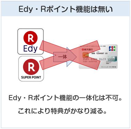 楽天銀行カードのデメリットはEdy、Rポイント機能が付かないこと