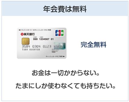 楽天銀行カードの年会費は無料