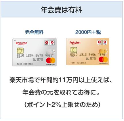 楽天ゴールドカードは年会費有料(2000円+税)のクレジットカード