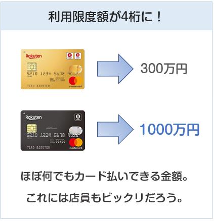 楽天ブラックカードは利用限度額が最高1000万円