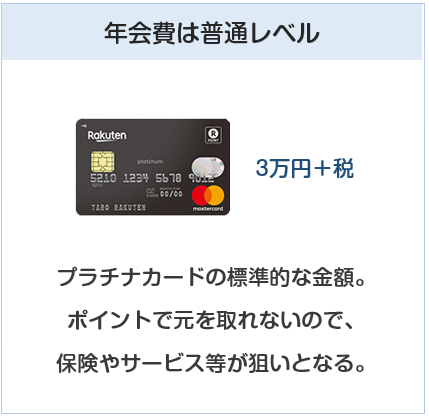 楽天ブラックカードの年会費は3万円+税