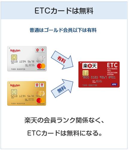 楽天プレミアムカードはETCカードの年会費無料