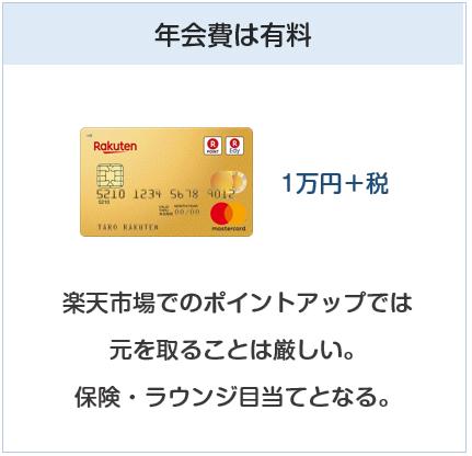 楽天プレミアムカードは年会費1万円+税のクレジットカード