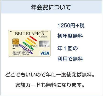 ベルラピカVISAカードの年会費は実質無料