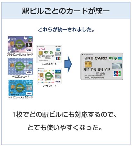 ビューカードのJRE CARDは駅ビル系のカードが統一されたもの