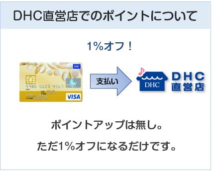 DHCカードのDHC直営店でのポイント付与について
