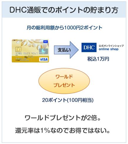 DHCカードのDHC通販でのポイントの貯まり方について