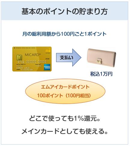 エムアイゴールドカードの基本のポイント付与について