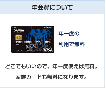 ガンバ大阪VISAカード(ガンバ大阪カード)の年会費について