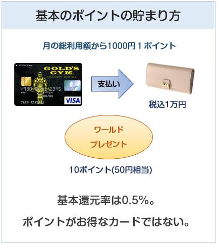 GOLD'S GYM VISAカード(ゴールドジムカード))の基本のポイント付与について