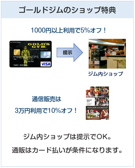 GOLD'S GYM VISAカード(ゴールドジムカード))のショップ、通販の割引特典について
