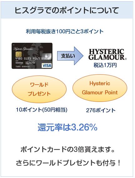 Hysteric Glamour VISA カード(ヒステリックグラマーカード)のヒステリックグラマーでのポイント付与について