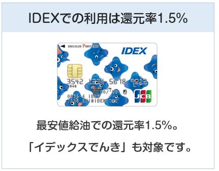 イデックスポイントクラブカードはIDEXでの利用で還元率1.5%