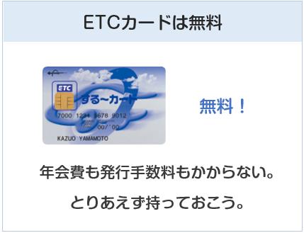イデックスポイントクラブカードはETCカード無料