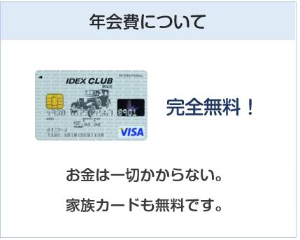 IDEX CLUB VISAカード(IDEXクラブVISAカード)は年会費無料のクレジットカード