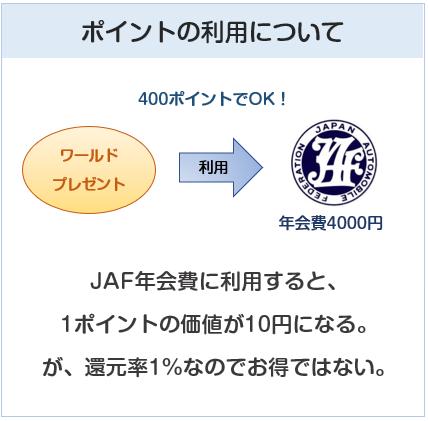 JAFカードのポイント利用について