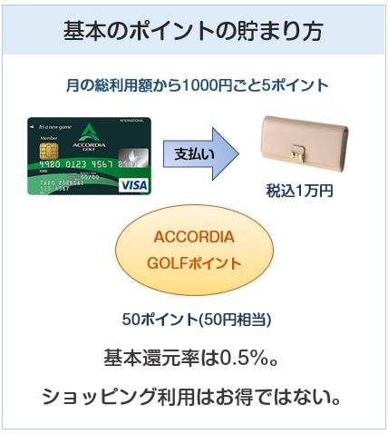 NEW ACCORDIA GOLF VISAカード(アコーディアゴルフカード)の基本のポイント付与について