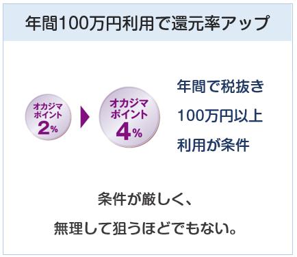 オカジマカードは岡島百貨店で年間100万円使うと還元率アップ
