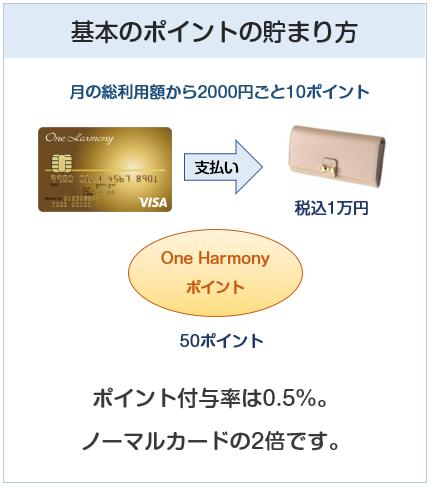 One Harmony VISA ゴールドカード(ワンハーモニーゴールドカード)の基本のポイント付与について