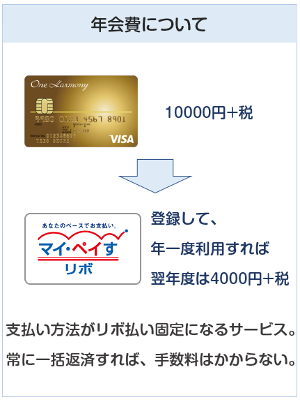One Harmony VISA ゴールドカード(ワンハーモニーゴールドカード)の年会費について