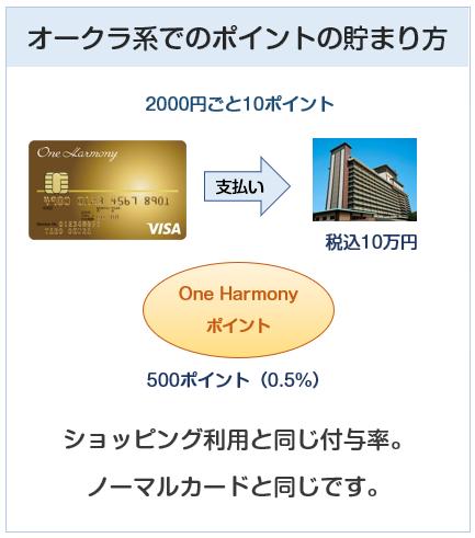 One Harmony VISA ゴールドカード(ワンハーモニーゴールドカード)のホテルオークラでのポイント付与について