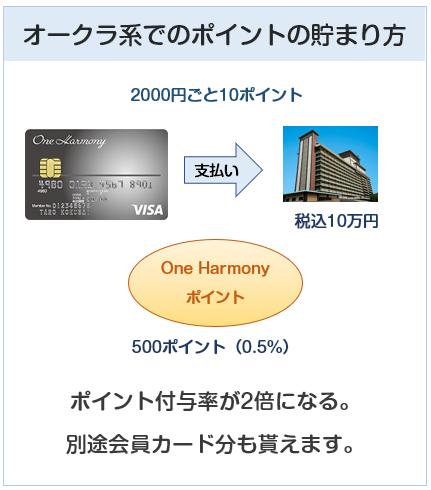 One Harmony VISA(ワンハーモニーカード)のホテルオークラ等でのポイントの貯まり方