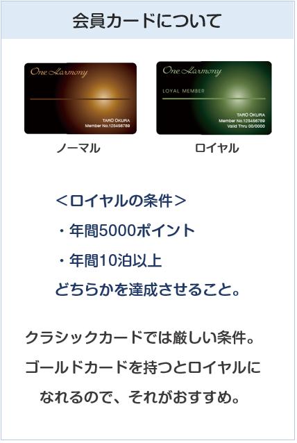 One Harmony のポイントカード、ロイヤルの条件について