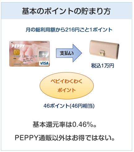 PEPPY VISAカード(ペピィカード)の基本のポイントの貯まり方