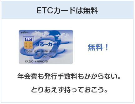 LuLuCaプラス(ルルカプラスカード)のETCカードについて