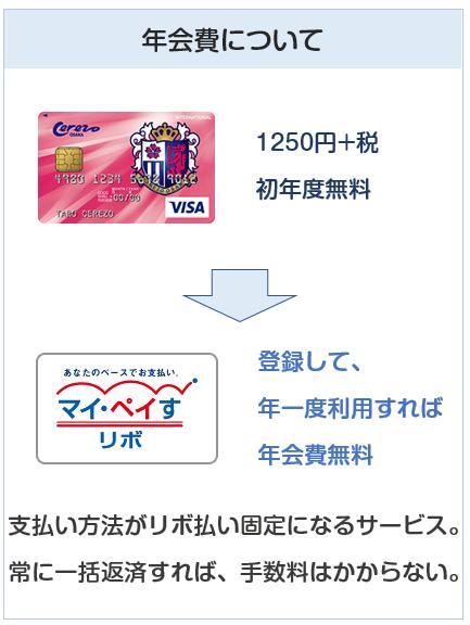 セレッソ大阪VISAカードの年会費について