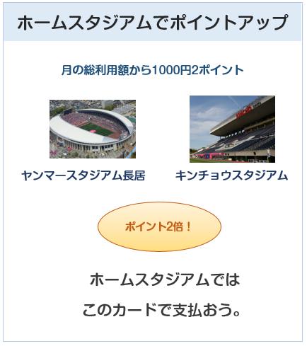 セレッソ大阪VISAカードはホームスタジアムでポイントアップ
