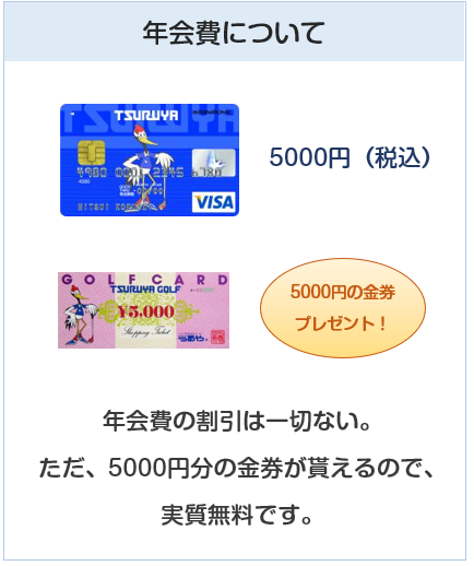TSURUYA VISAカード(つるやゴルフカード)の年会費について