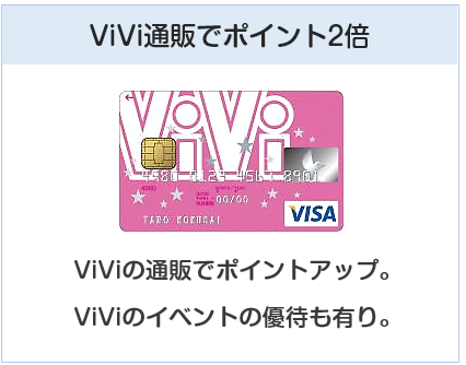 ViViカードはViVSHOPでポイント2倍になるクレジットカード